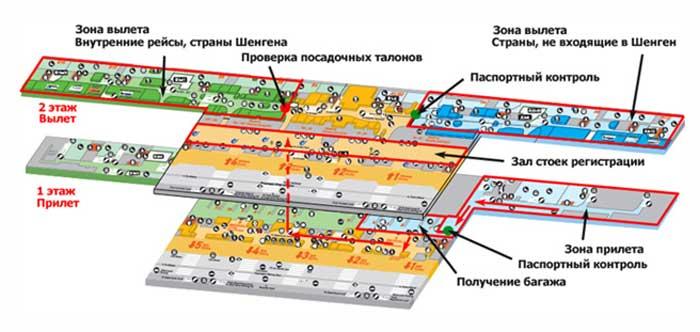 План схема аэропорта Афин