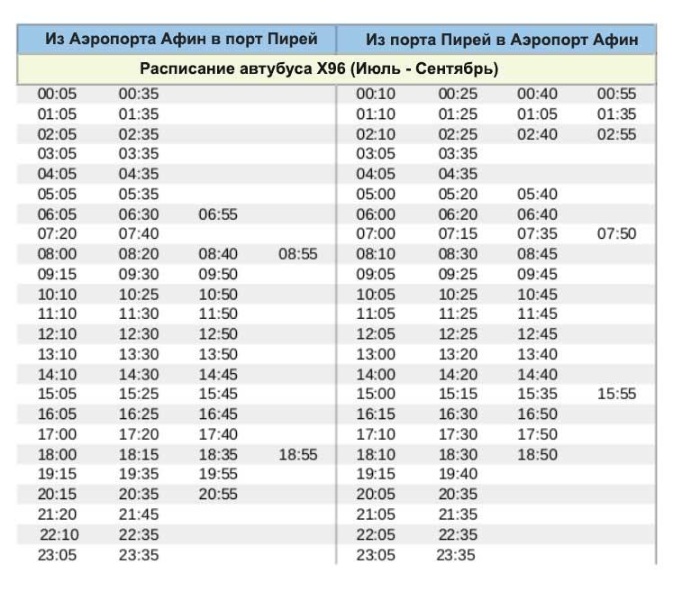 Расписание автобуса Х96 Афинах
