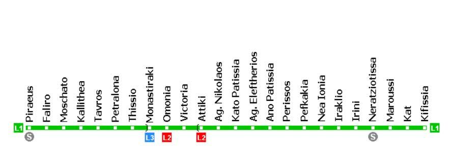 Линия 1 метро Афины