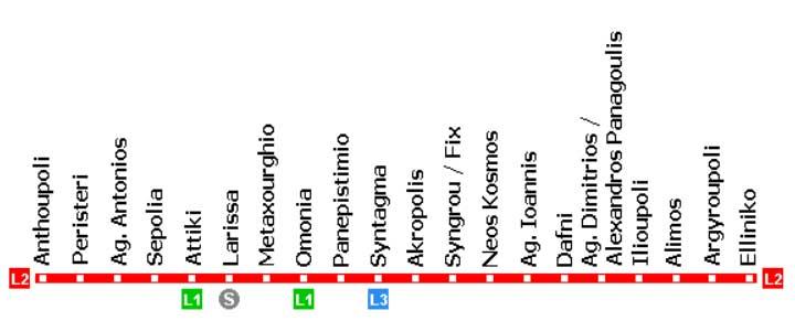 Линия 2 метро Афины