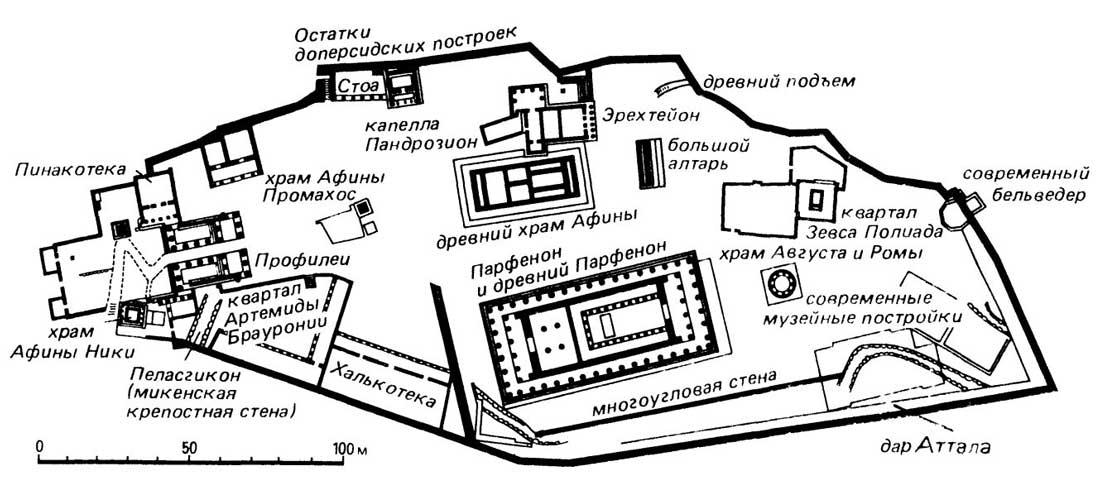 Постройки Акрополя